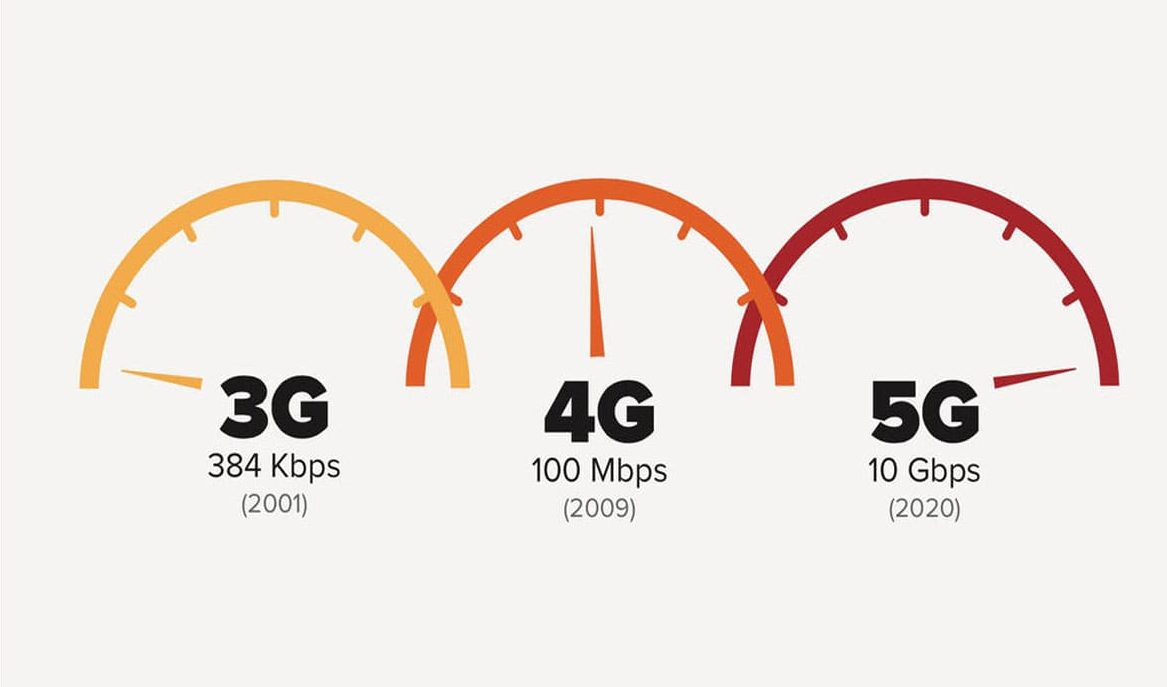 5G-network-ARMOMAG (1)