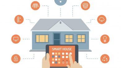 Photo of خانه های هوشمند