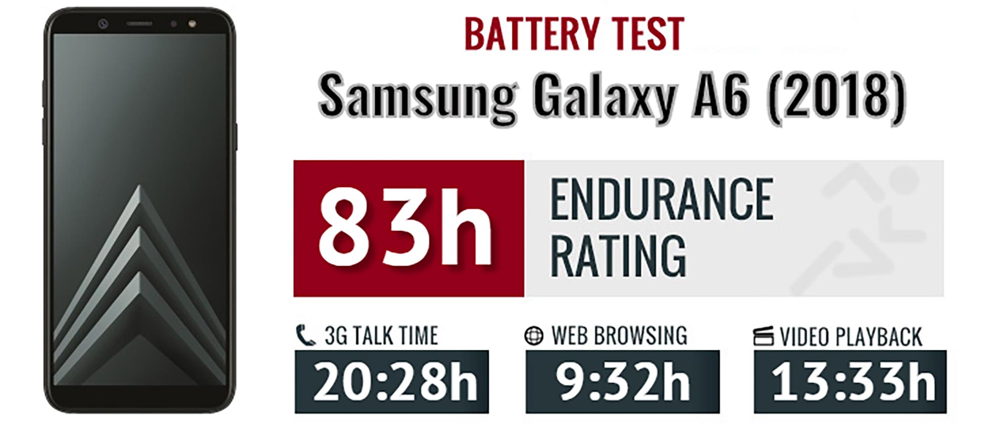 Samsung-A-6-2018-review